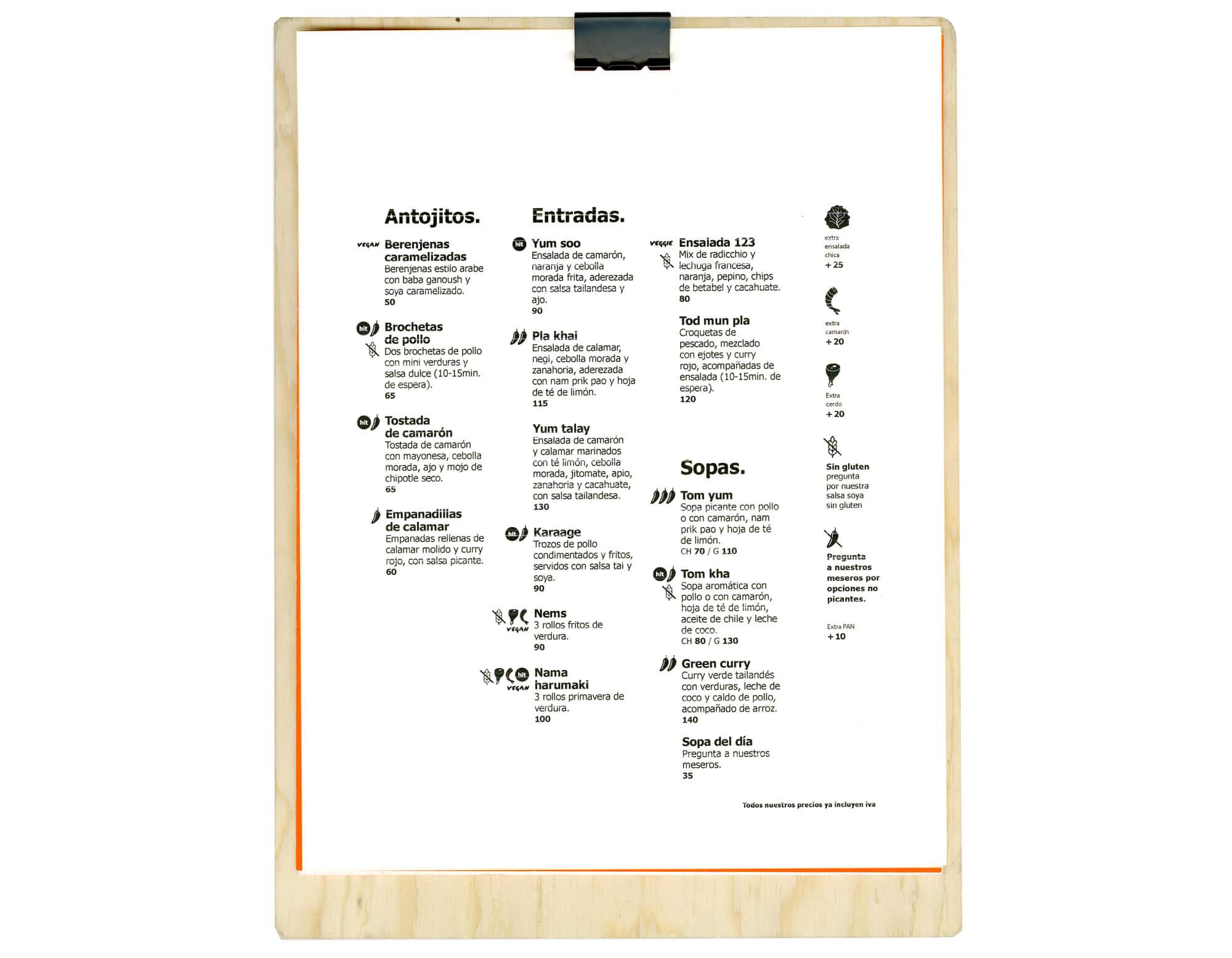 menu-articulo-123-ichetkar-2