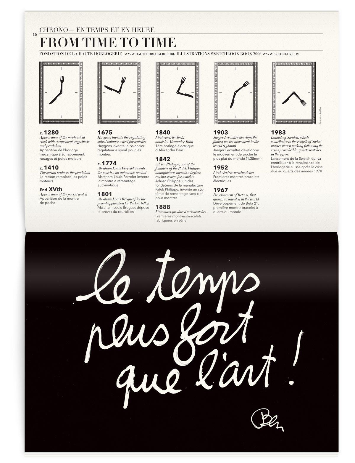 La page from time to time du magazine Iconofly, première revue d'art et d'histoire autour de la montre, design IchetKar