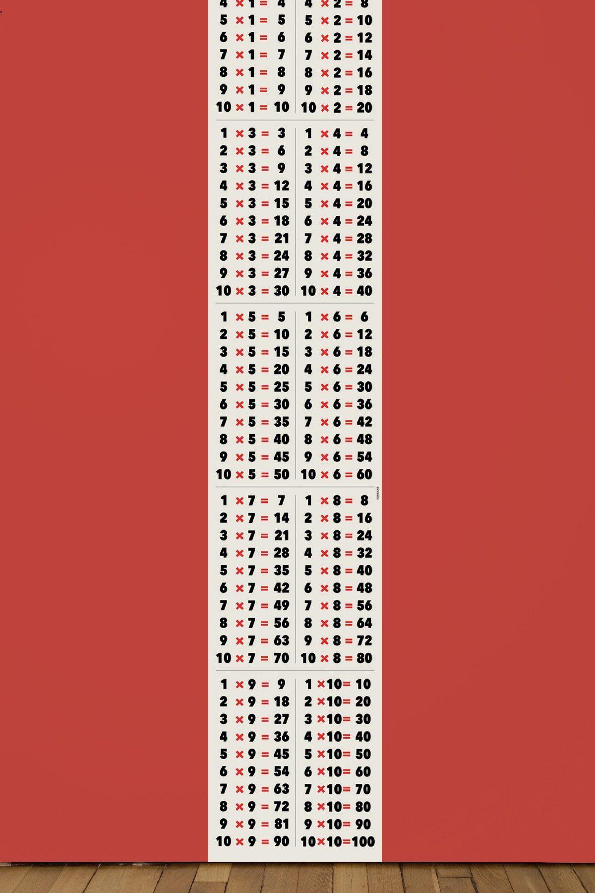 watch, look and learn, la collection de papier peint educative, les table de multiplication , 3x7, design IchetKar