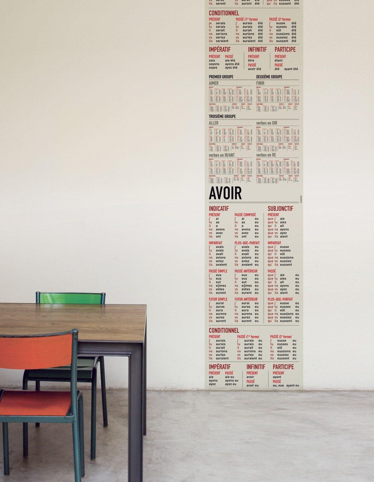 watch, look and learn, la collection de papier peint educative, être et avoir, design IchetKar