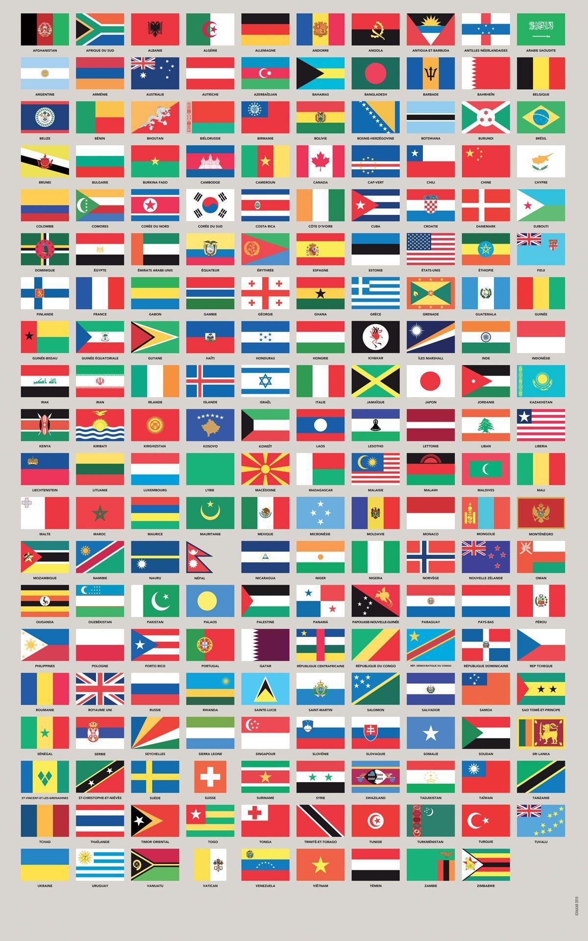 abcdrapeaux papier peint drapeaux du monde