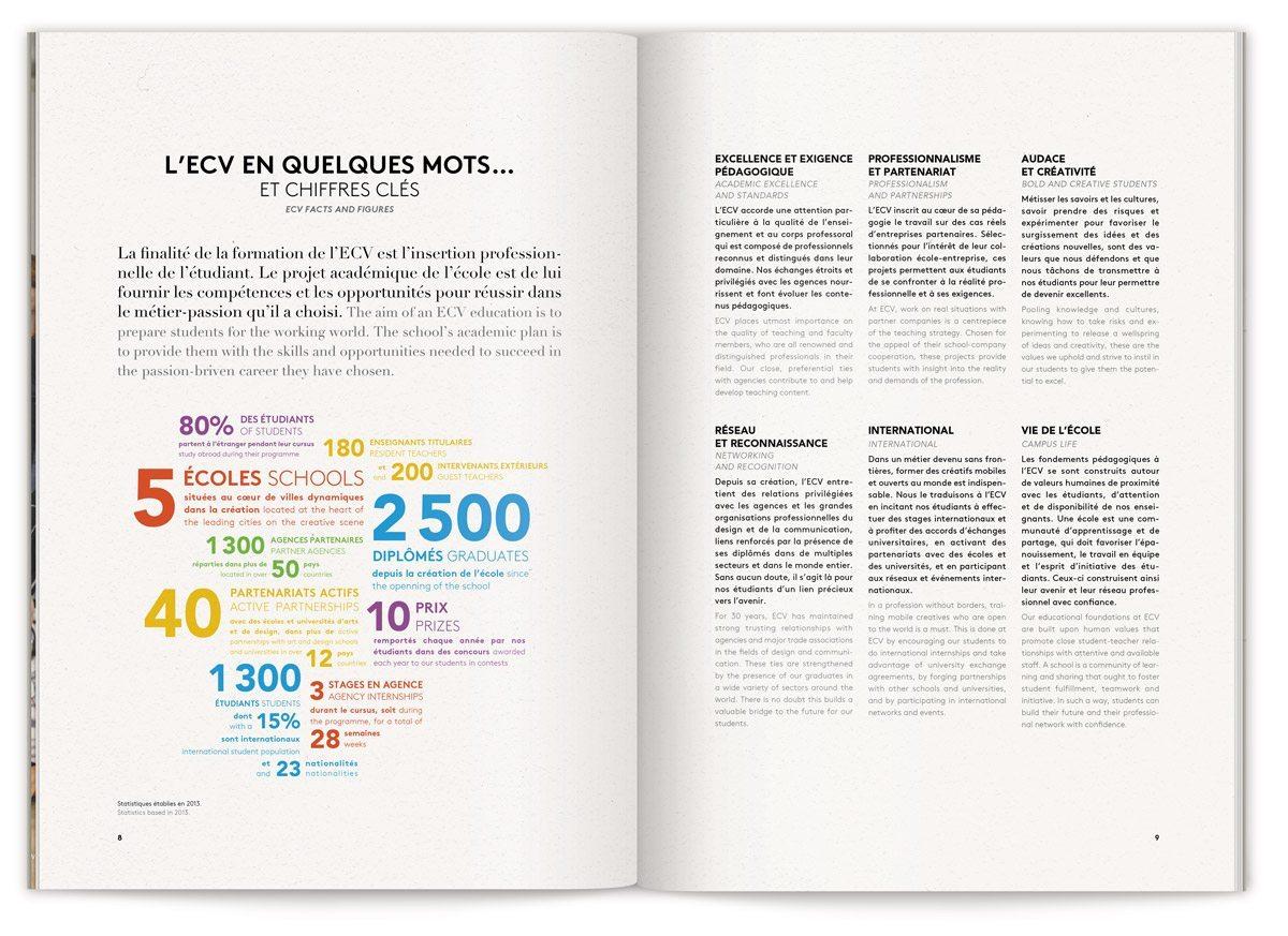 L'Ecole de Communication Visuelle en chiffre dans la brochure globale, design IchetKar