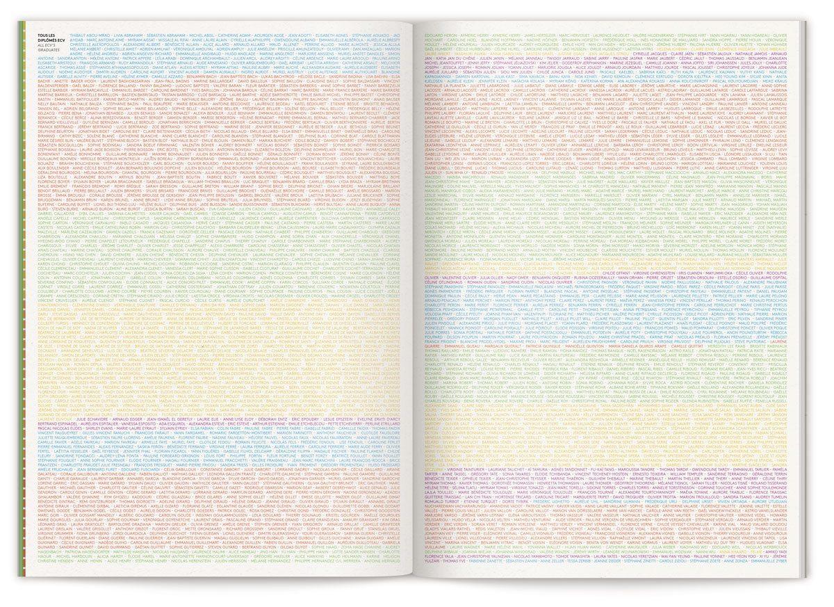 Double page de la brochure globale de L'Ecole de Communication Visuelle avec tous les noms des diplômés, design IchetKar