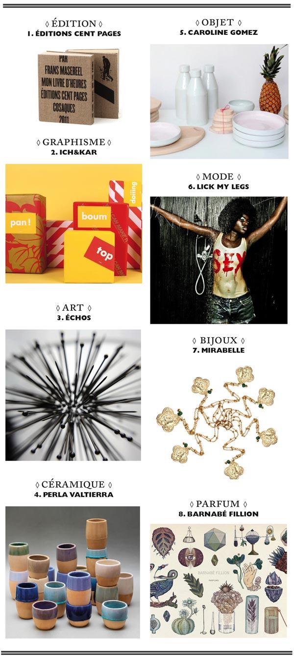 Les produits des artistes qui participent au pop-up store Little Robert, avec Ich&Kar, les éditions Cent Pages, la marque Lick my leg, les bijoux Mirabelle…