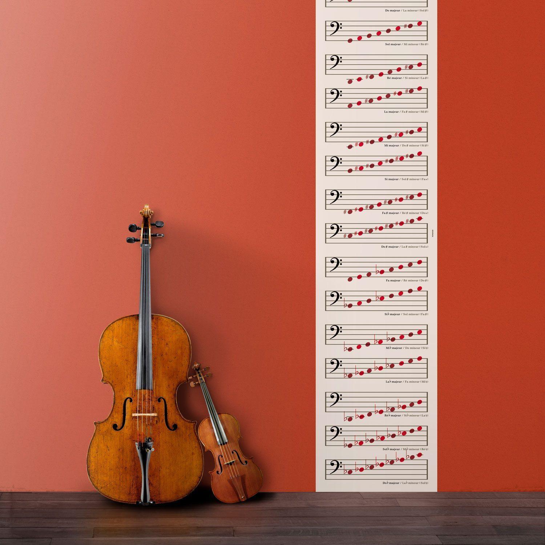 Collection Watch, Look & learn Wallpaper, papier peint musique Clé de Fa d'Ich&Kar, le solfège à porté de tous