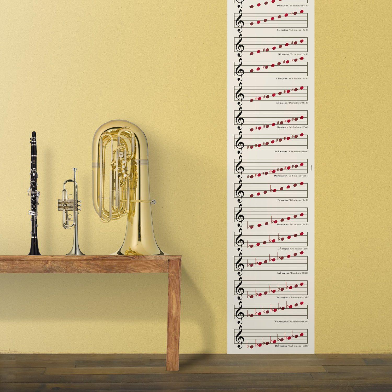 Collection Watch, Look & learn Wallpaper, papier peint musique Clé de Sol d'Ich&Kar, le solfège simple et ludique pour tous