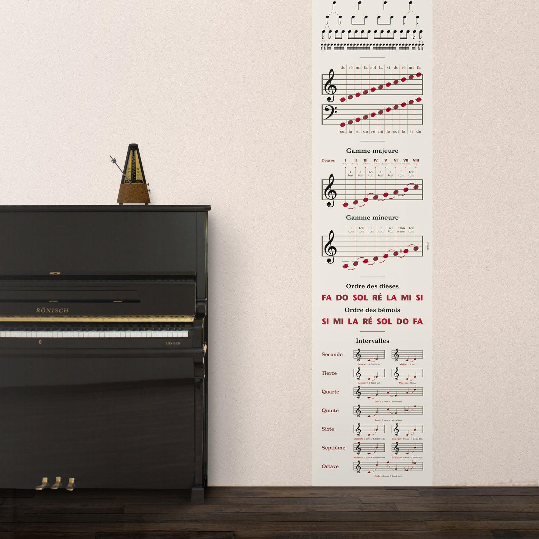 Collection Watch, Look & learn Wallpaper, papier peint musique Dorémi d'Ich&Kar. Des notes de musiques rouges et noires envahissent le papier peint.