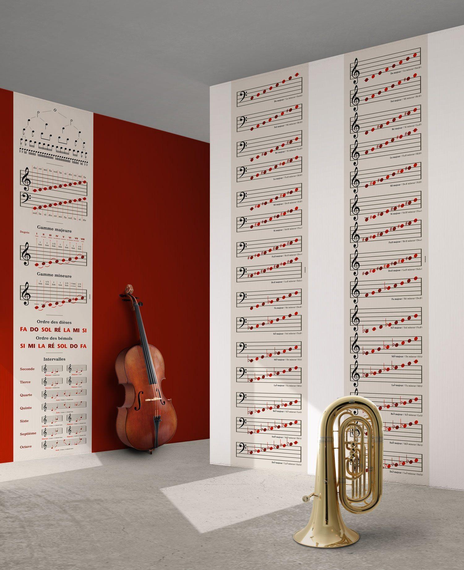 Collection Watch, Look & learn Wallpaper, papier peint musique d'Ich&Kar. Des notes de musiques rouges et noires envahissent le papier peint.