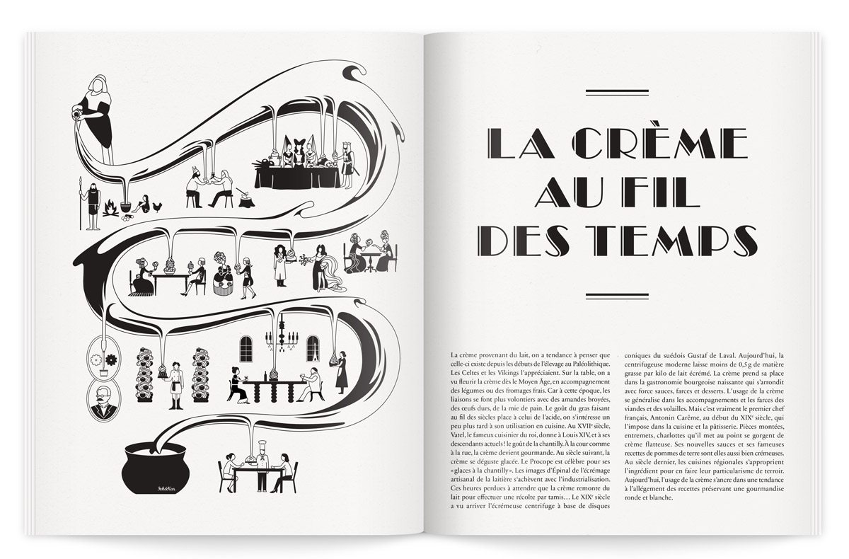 Catalogue La crème de la crème, édité par la Milk Factory, gastronomie pâtissière traitée avec délice et gourmandise à travers le temps. Design Ich&Kar