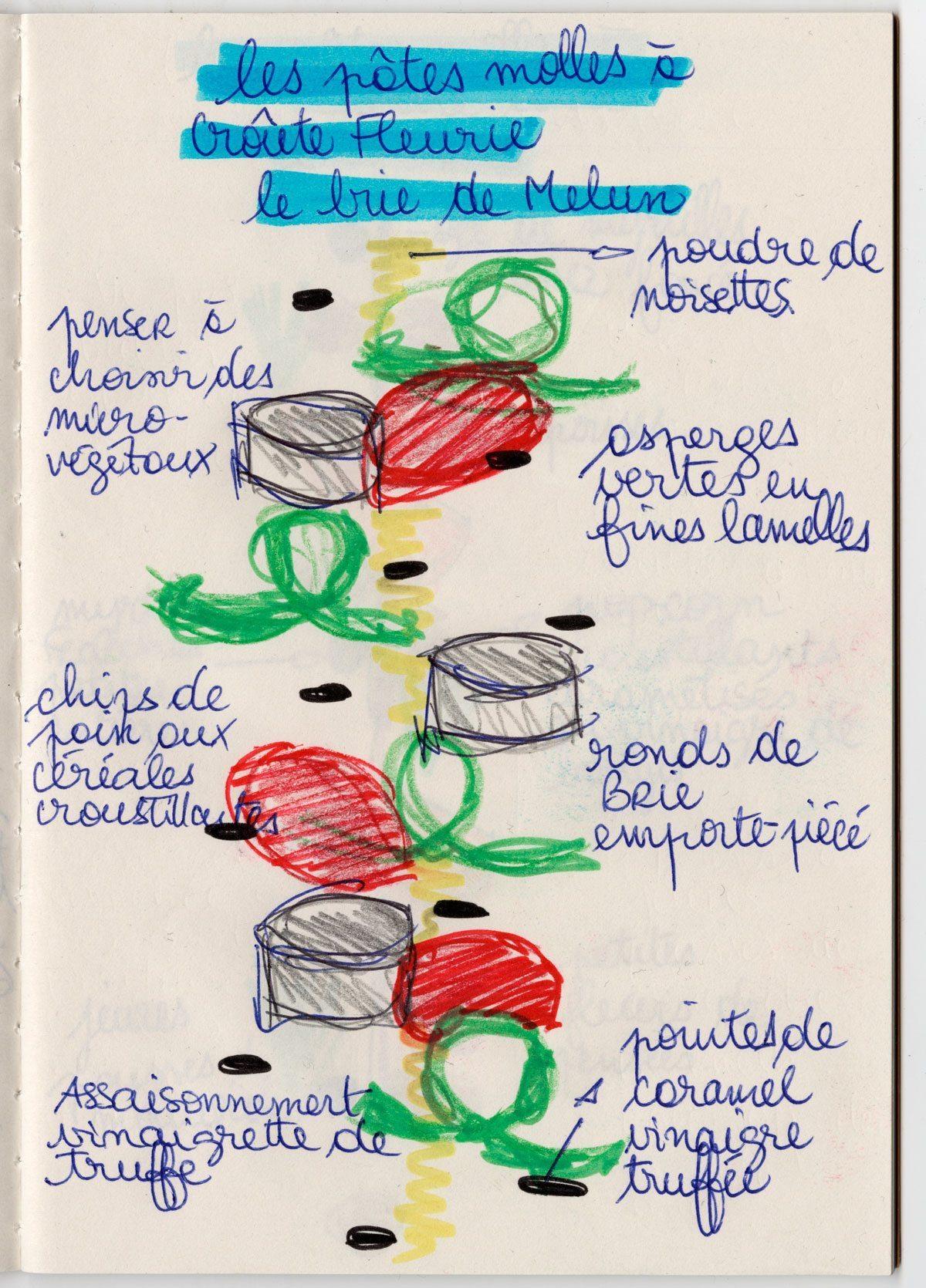 Portfolio fromage pour distraire le repas dessin valentin neraudeau