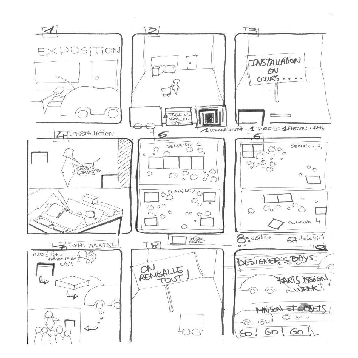 dessin d'utilisation de la table d'exposition d'objets graphiques de guillaume buzin pour ichetkar