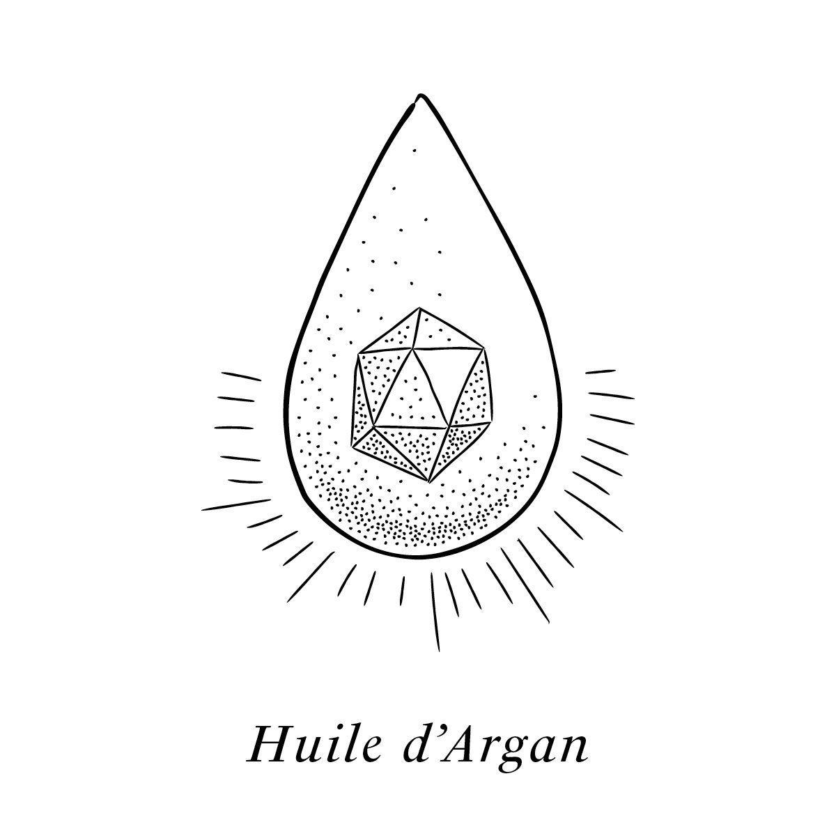 Illustration de l'huile d'Argan, un des 19 actifs de la crème Claudius N°1, design ichetkar