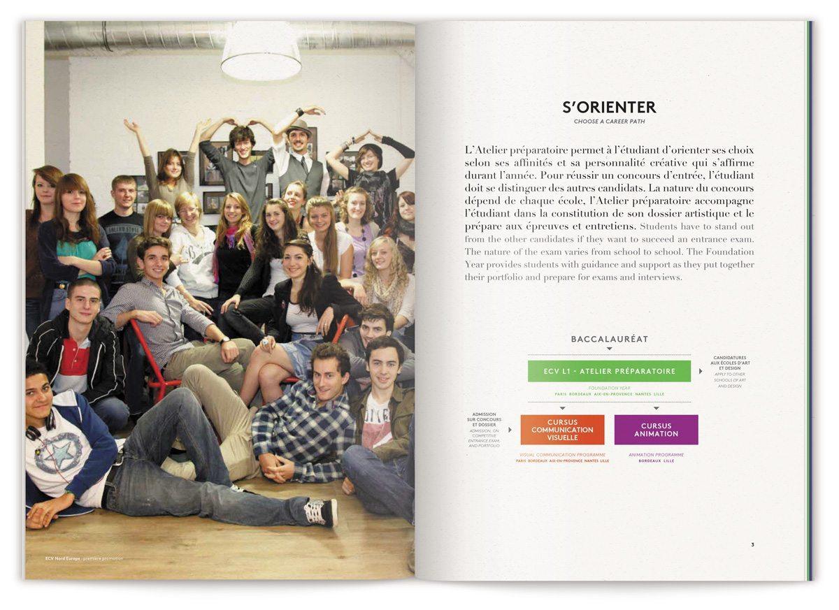 La page s'orienter avec schema du cursus de la brochure métiers de L'Ecole de Communication Visuelle, design IchetKar