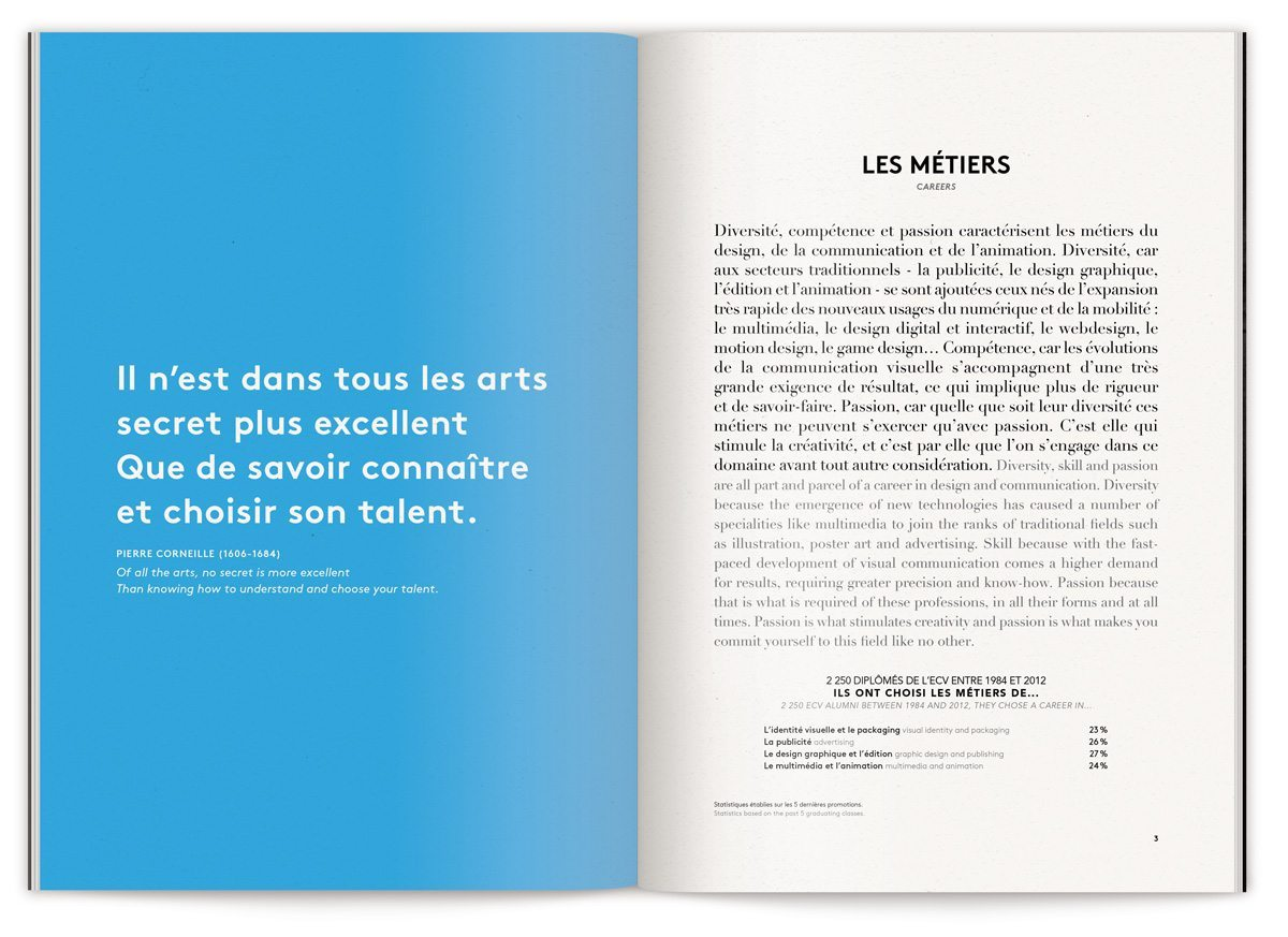 L'introduction des metiers de communication de la brochure métiers de L'ECV, design IchetKar