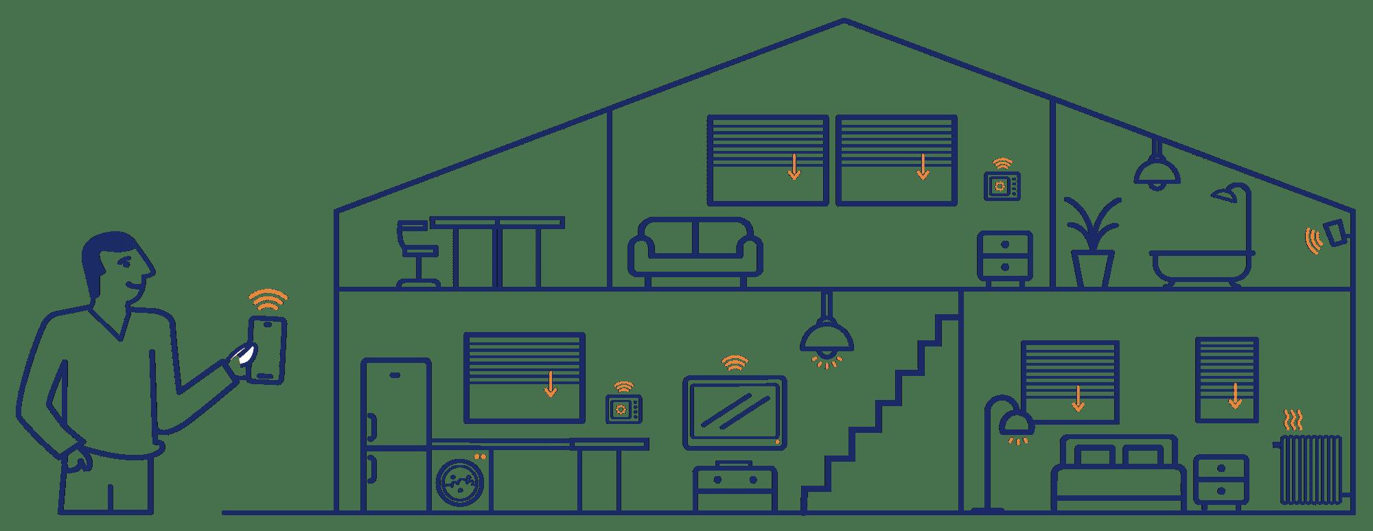 dessin d'une maison domotique pour la société d'installation électrique Hagenum, par le studio de design graphique Ich&Kar