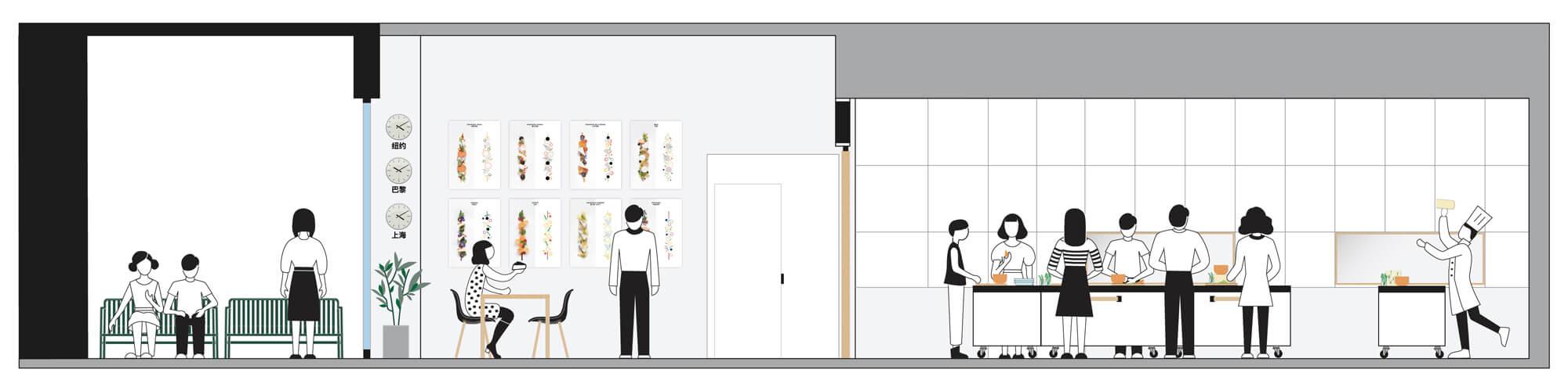 élévation d'architecture du concept-store La cremerie, Flagship des produits laitiers en France pensé et conçu par le studio de création Ich&Kar