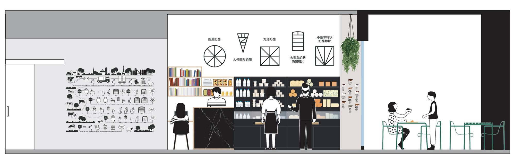 élévation de la boutique La crèmerie dessinée par Helena Ichbiah et son équipe