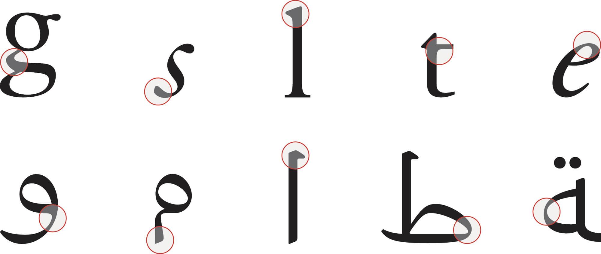 le louvre arabic, détail d'une typographie dessinée par Laurent Bourcelier pour le Louvre Abu Dhabi dans une identité réalisé par Ichetkar.